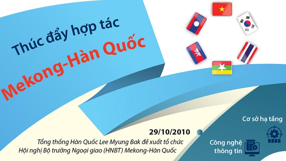 Thúc đẩy hợp tác Mekong-Hàn Quốc